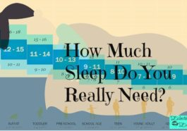 How Much Sleep Do You Really Need EclecticEvelyn.com