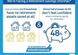Ready for Retirement? EclecticEvelyn.com